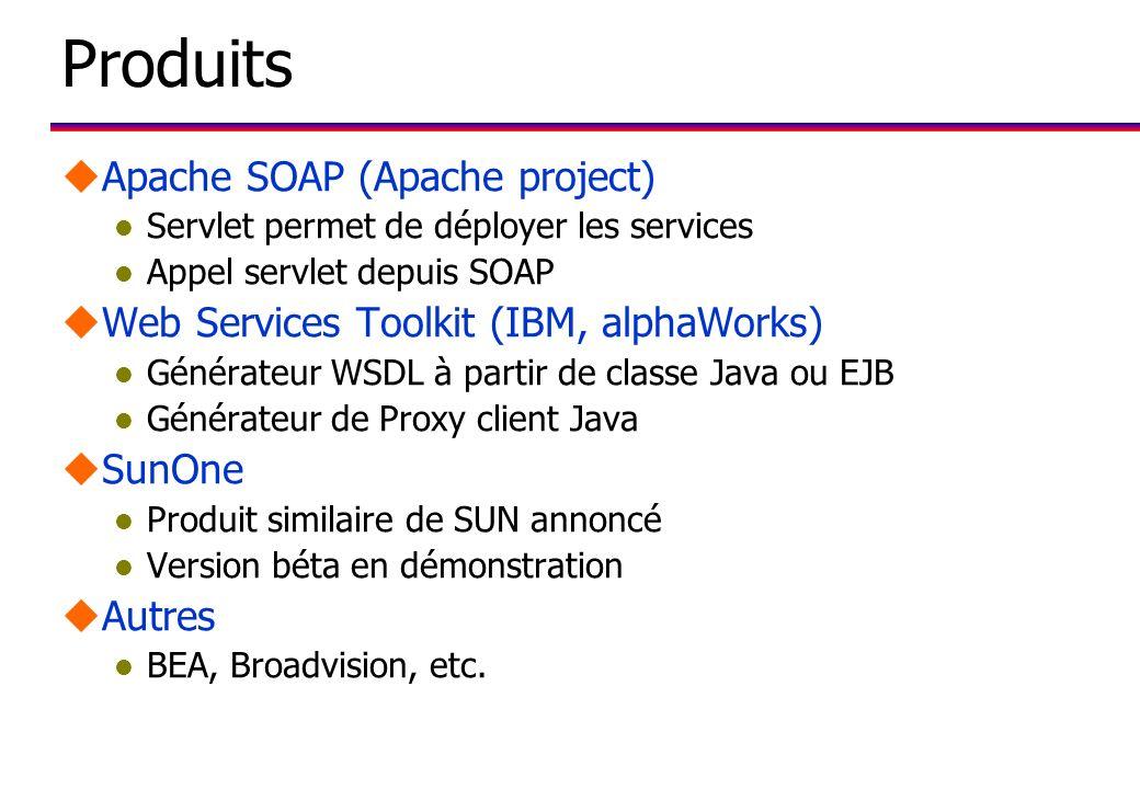 Produits Apache SOAP (Apache project)