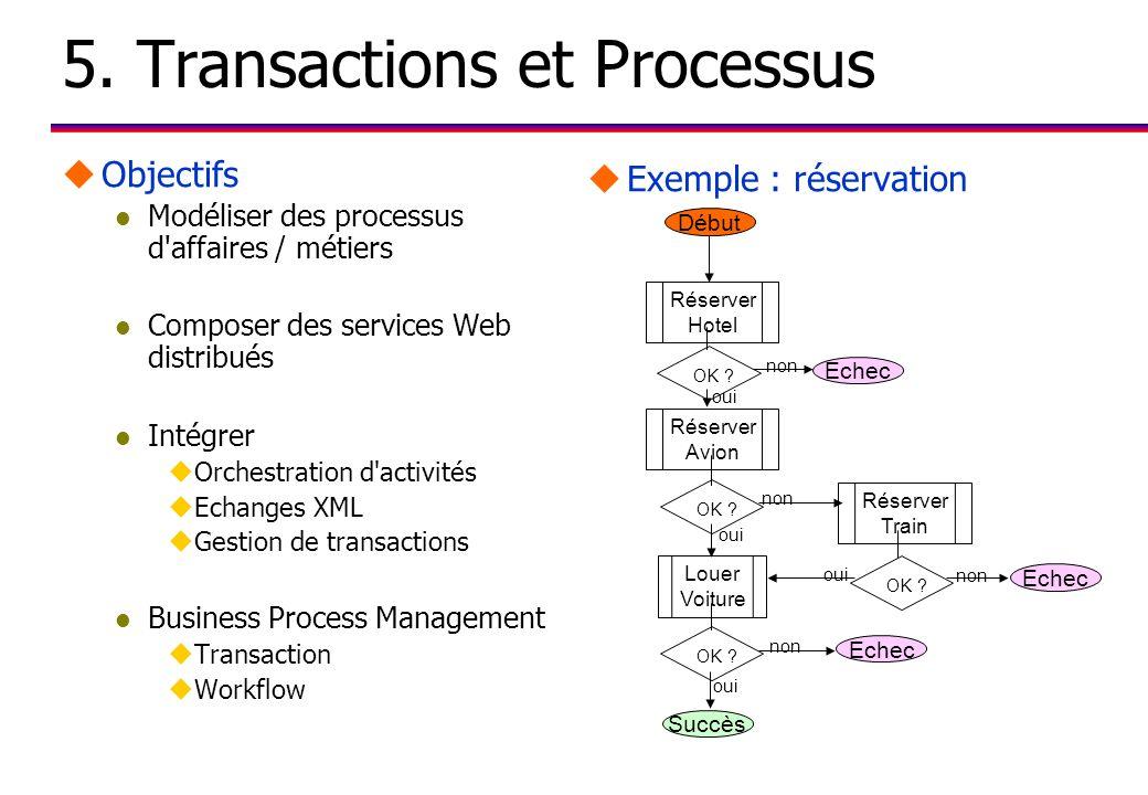 5. Transactions et Processus