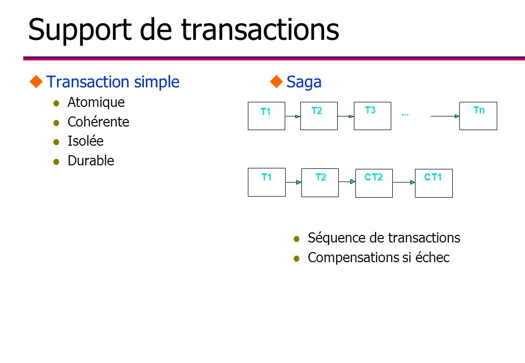 Support de transactions