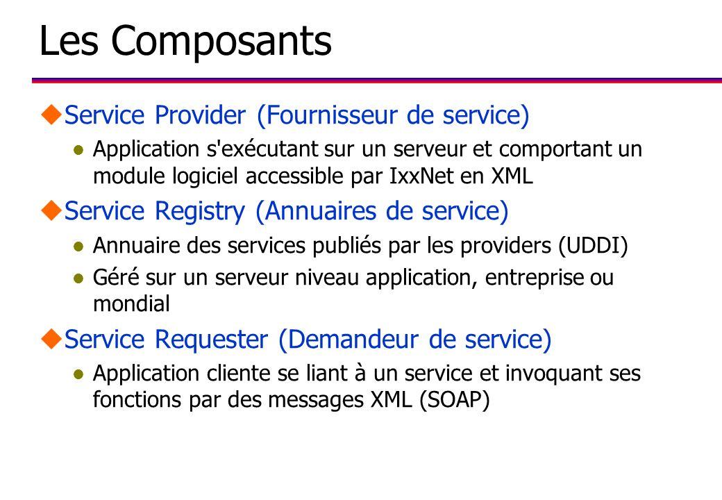 Les Composants Service Provider (Fournisseur de service)