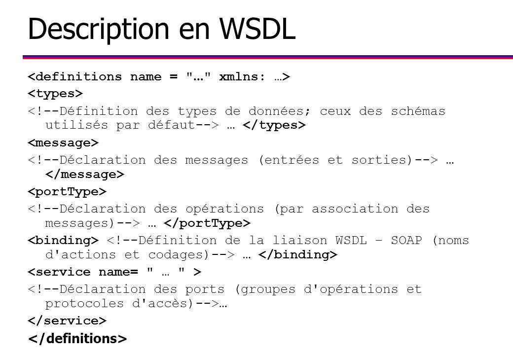 Description en WSDL <definitions name = ... xmlns: …>