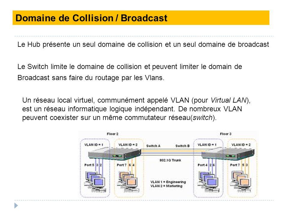 Domaine de Collision / Broadcast