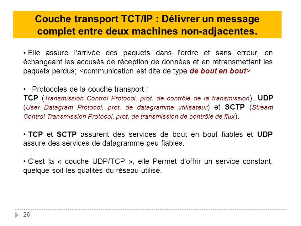 Couche transport TCT/IP : Délivrer un message complet entre deux machines non-adjacentes.