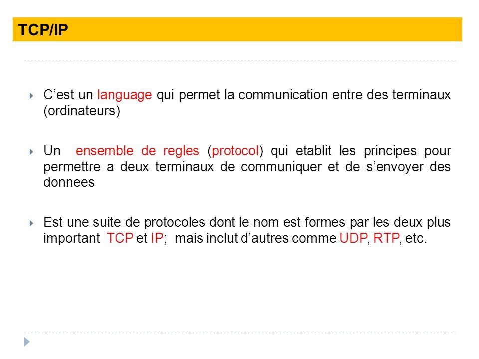 TCP/IP C'est un language qui permet la communication entre des terminaux (ordinateurs)