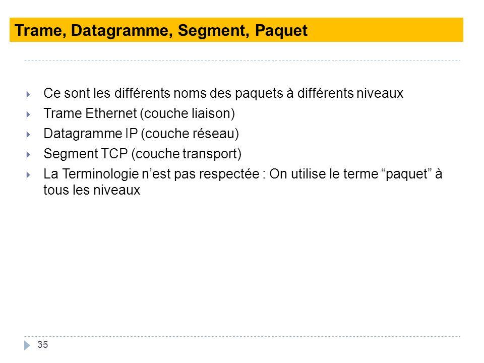 Trame, Datagramme, Segment, Paquet