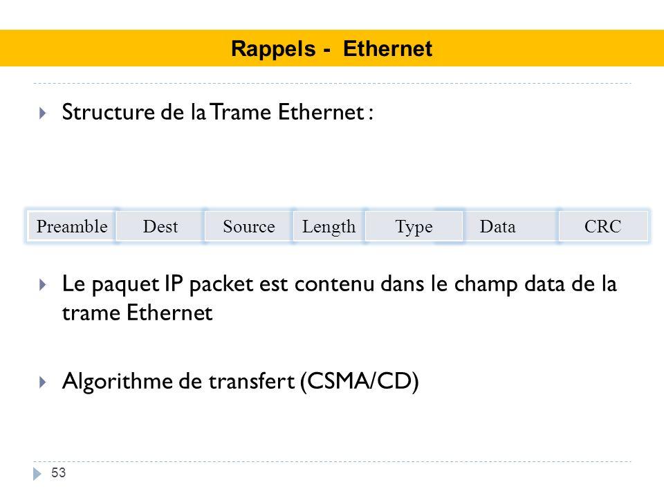 Structure de la Trame Ethernet :
