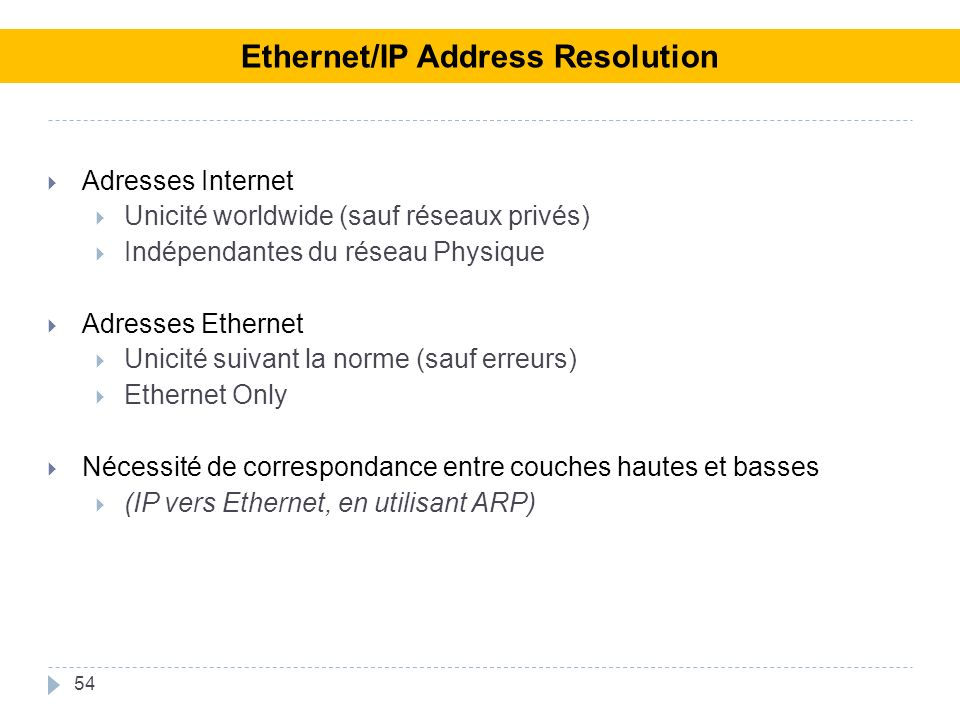 Ethernet/IP Address Resolution