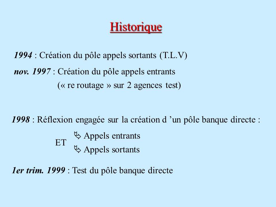 Historique 1994 : Création du pôle appels sortants (T.L.V)