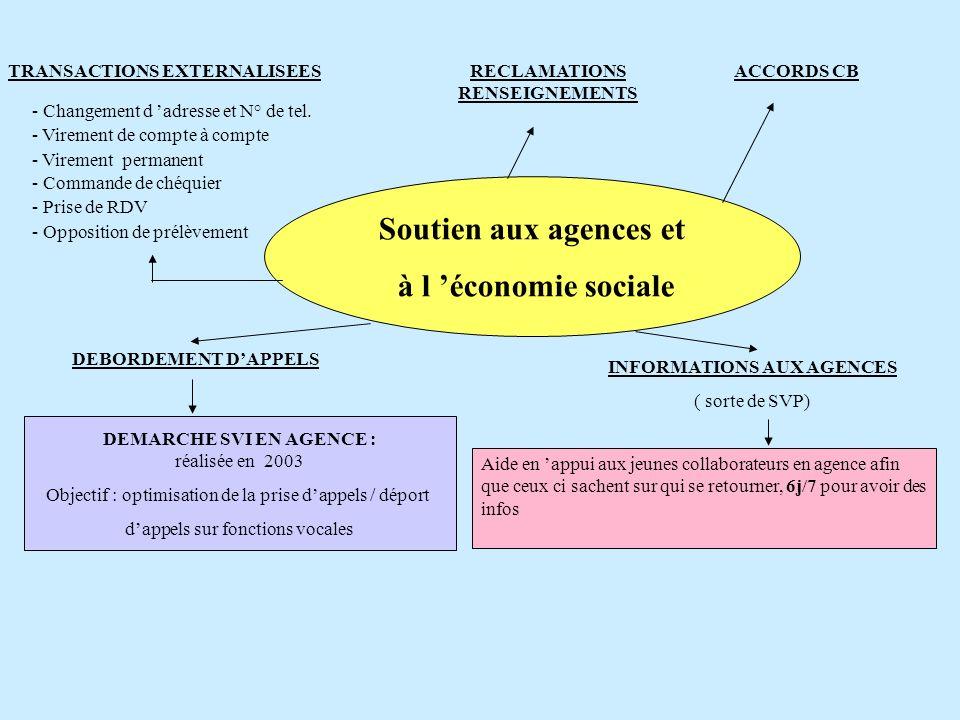 Soutien aux agences et à l 'économie sociale