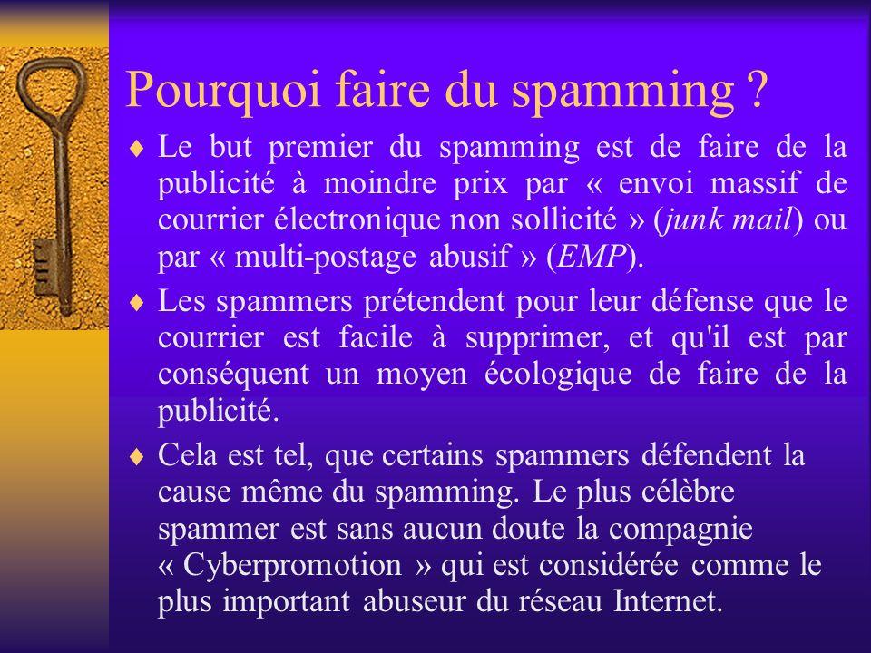 Pourquoi faire du spamming