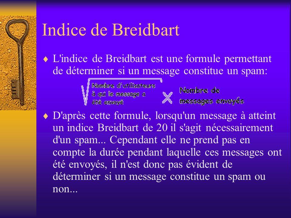 Indice de Breidbart L indice de Breidbart est une formule permettant de déterminer si un message constitue un spam: