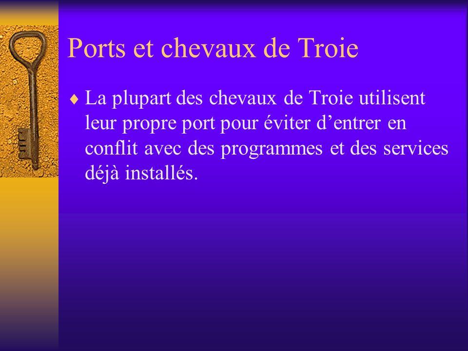 Ports et chevaux de Troie