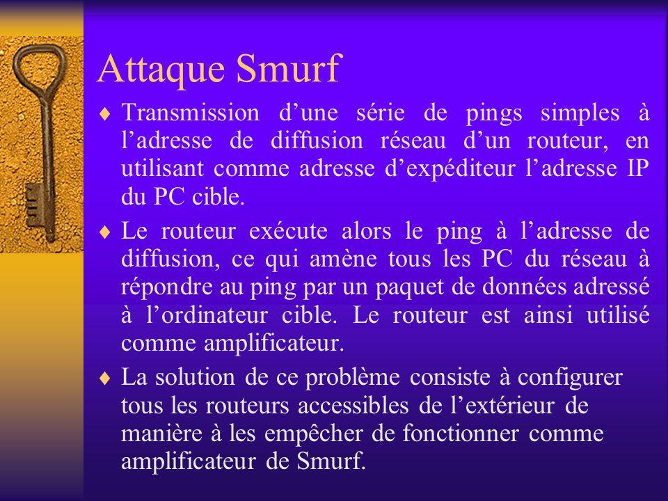 Attaque Smurf