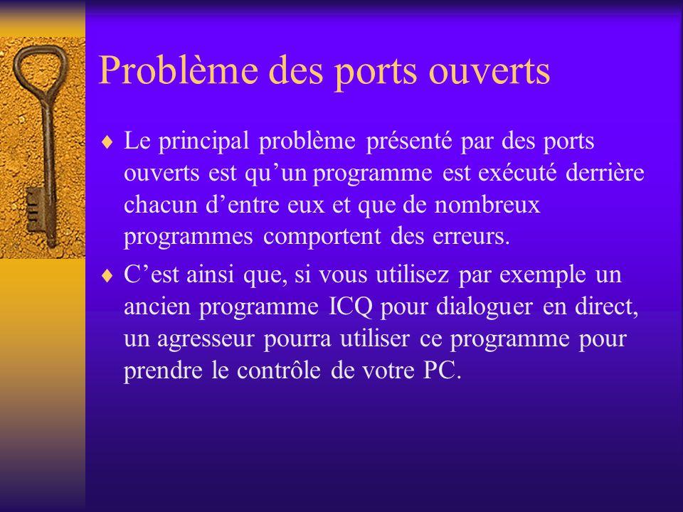 Problème des ports ouverts