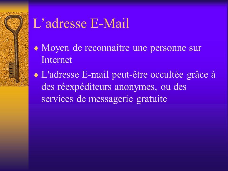L'adresse E-Mail Moyen de reconnaître une personne sur Internet
