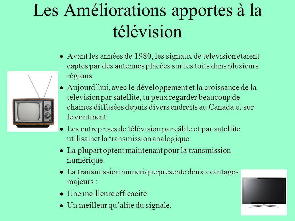 Les Améliorations apportes à la télévision