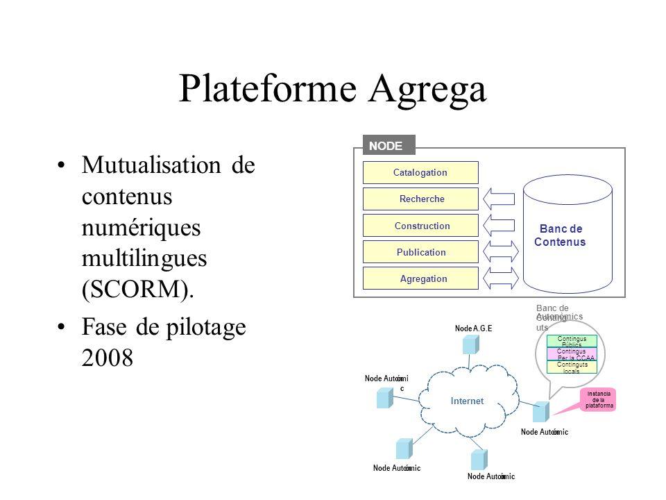Plateforme Agrega Catalogation. Recherche. Construction. Publication. Agregation. Banc de. Contenus.