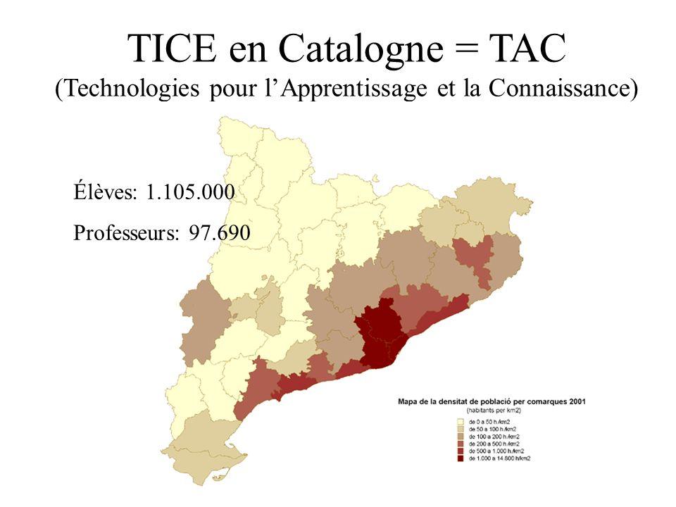 (Technologies pour l'Apprentissage et la Connaissance)