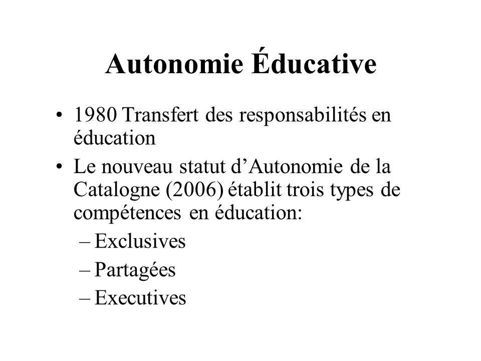 Autonomie Éducative 1980 Transfert des responsabilités en éducation