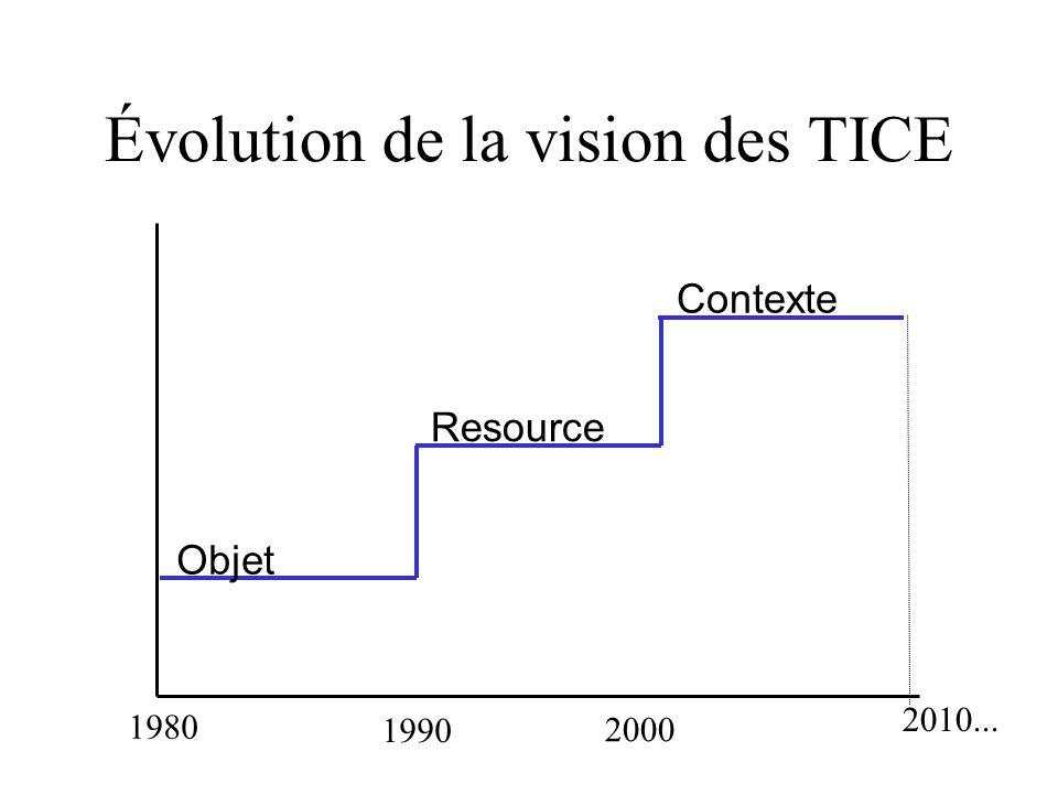 Évolution de la vision des TICE