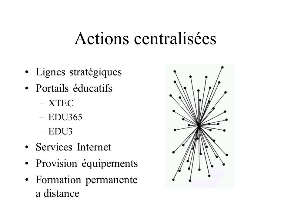 Actions centralisées Lignes stratégiques Portails éducatifs