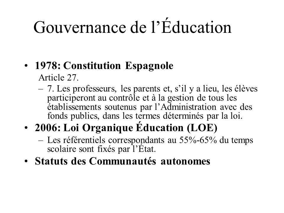 Gouvernance de l'Éducation