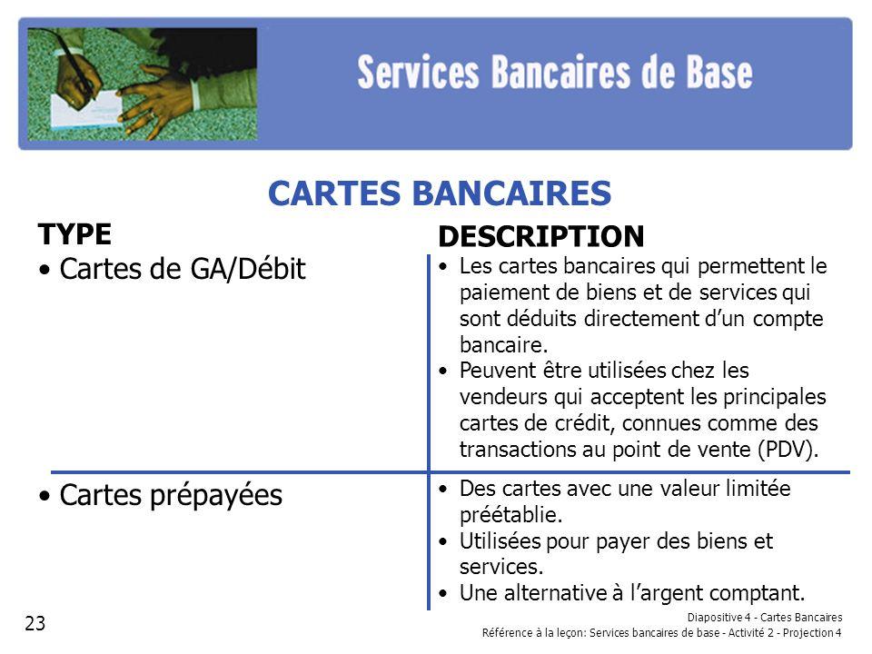 CARTES BANCAIRES TYPE DESCRIPTION Cartes de GA/Débit Cartes prépayées