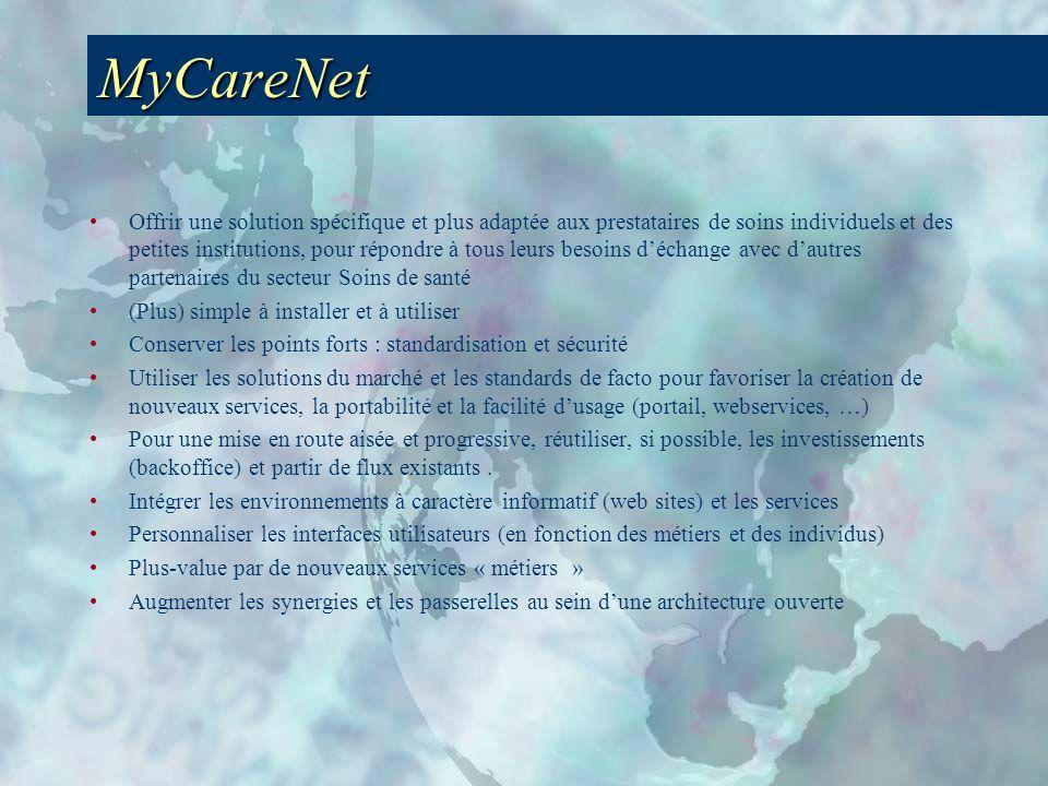 MyCareNet