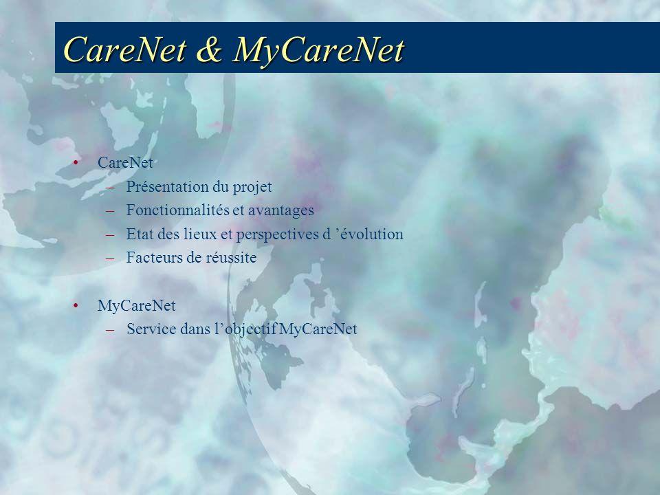 CareNet & MyCareNet CareNet Présentation du projet