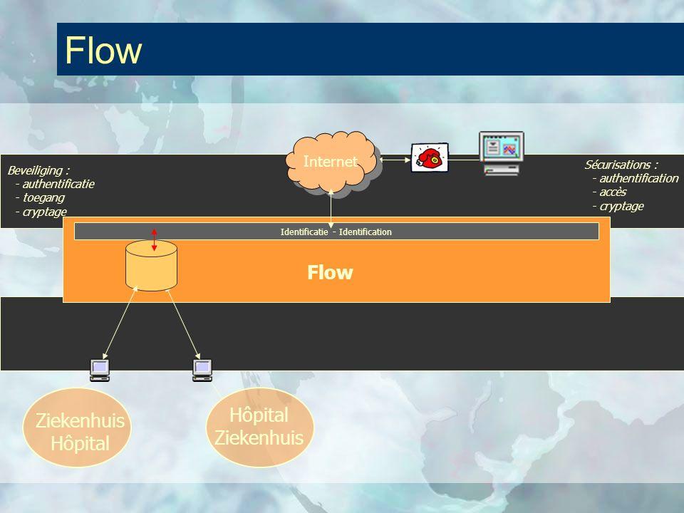 Flow Flow Hôpital Ziekenhuis Ziekenhuis Hôpital Internet