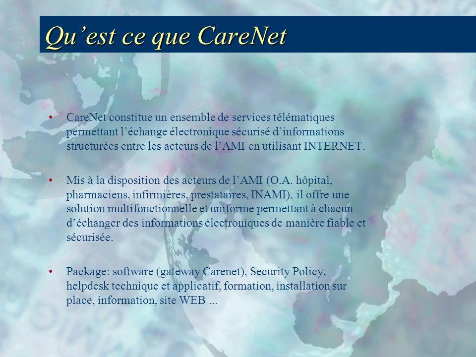 Qu'est ce que CareNet