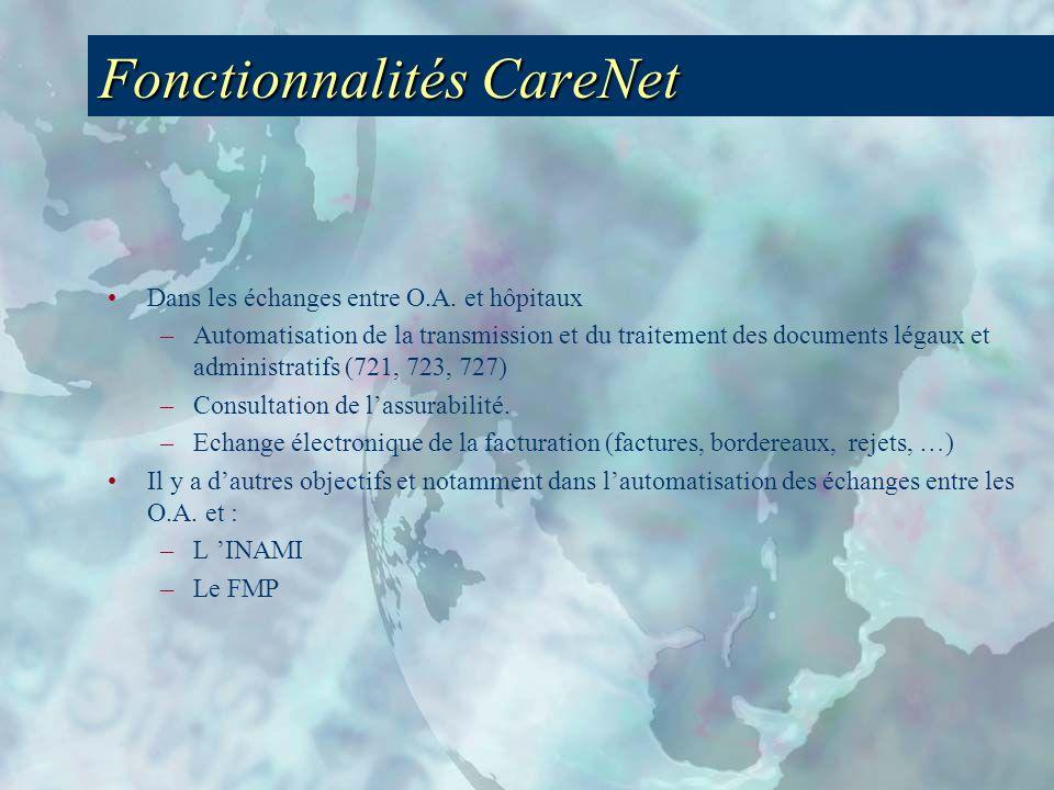 Fonctionnalités CareNet