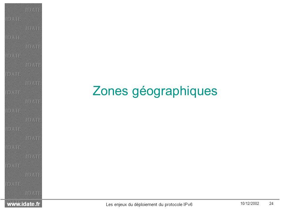 Zones géographiques