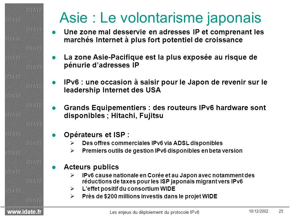 Asie : Le volontarisme japonais