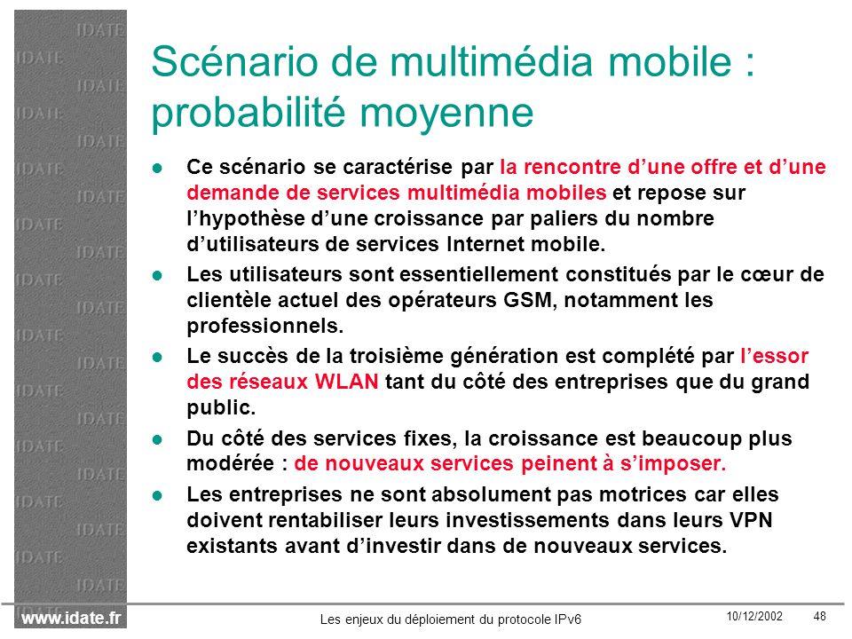 Scénario de multimédia mobile : probabilité moyenne