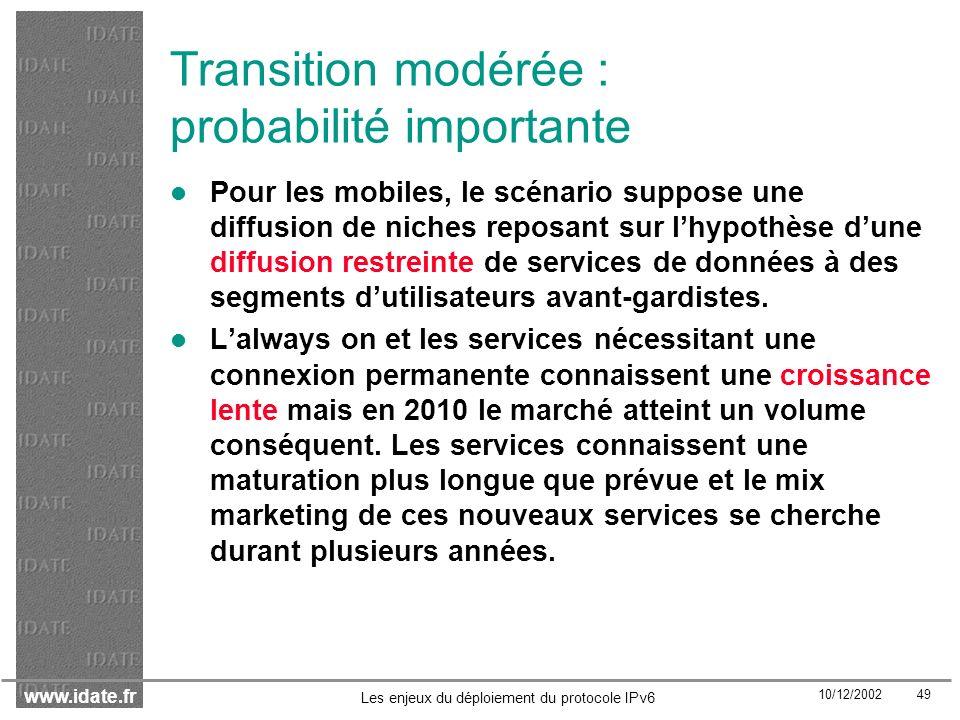 Transition modérée : probabilité importante