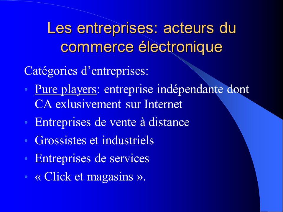 Les entreprises: acteurs du commerce électronique