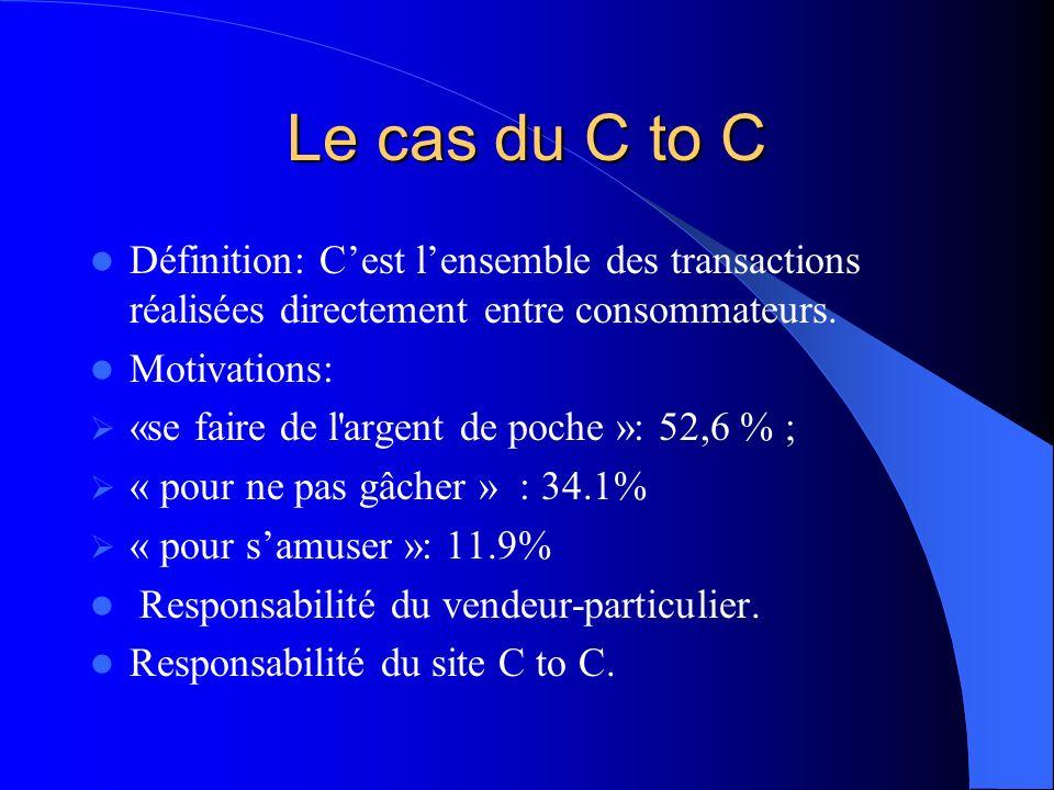 Le cas du C to C Définition: C'est l'ensemble des transactions réalisées directement entre consommateurs.