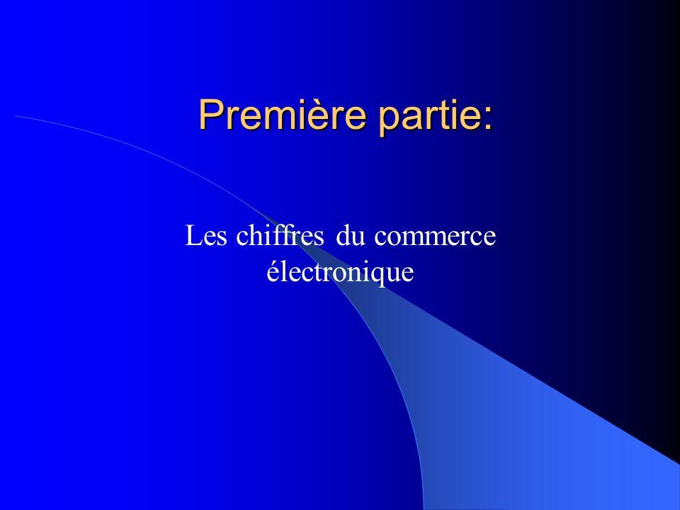 Le cyberconsommateur catherine kosma lacroze ppt for C du commerce