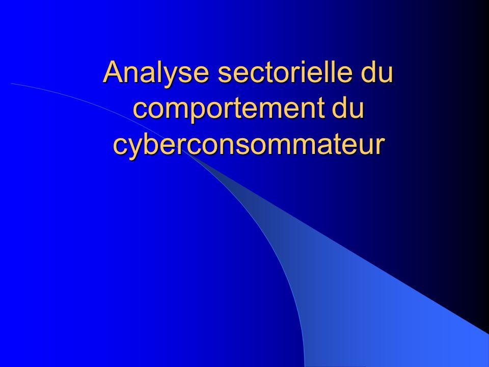 Analyse sectorielle du comportement du cyberconsommateur
