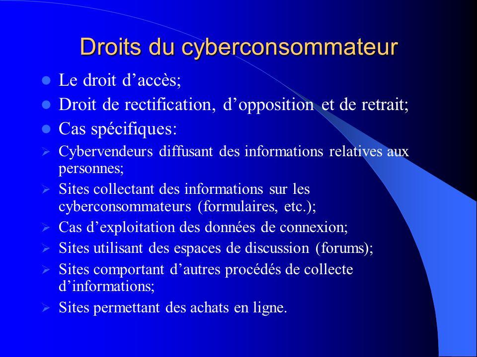 Droits du cyberconsommateur