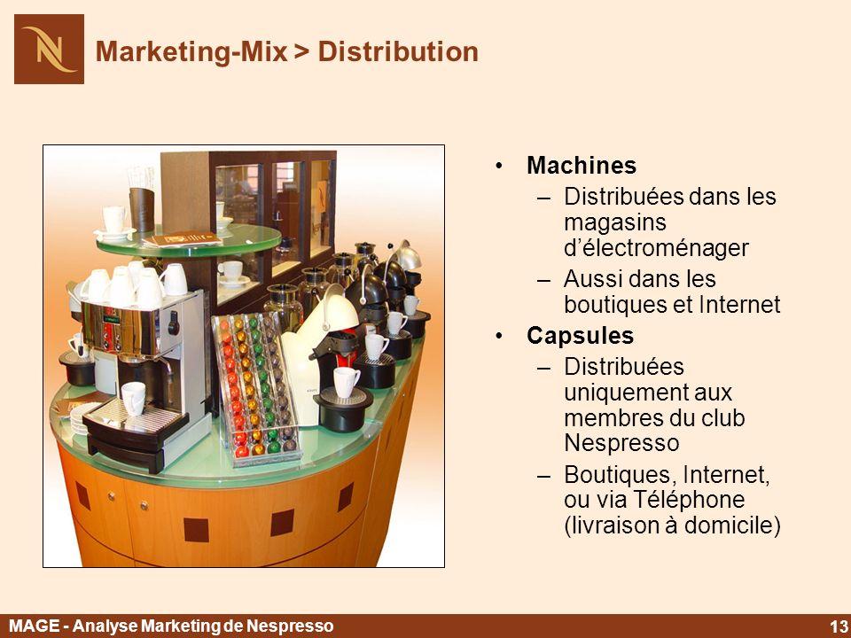 Marketing-Mix > Distribution