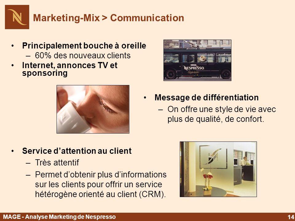 Marketing-Mix > Communication