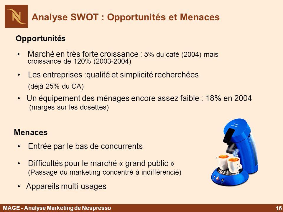 Analyse SWOT : Opportunités et Menaces
