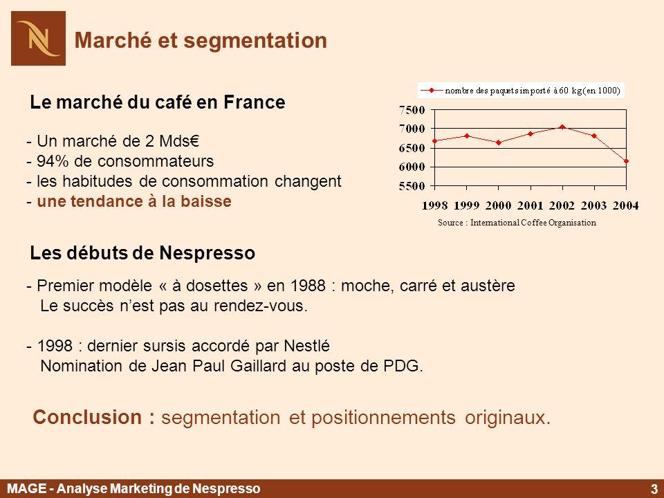 Le marché du café en France Les débuts de Nespresso