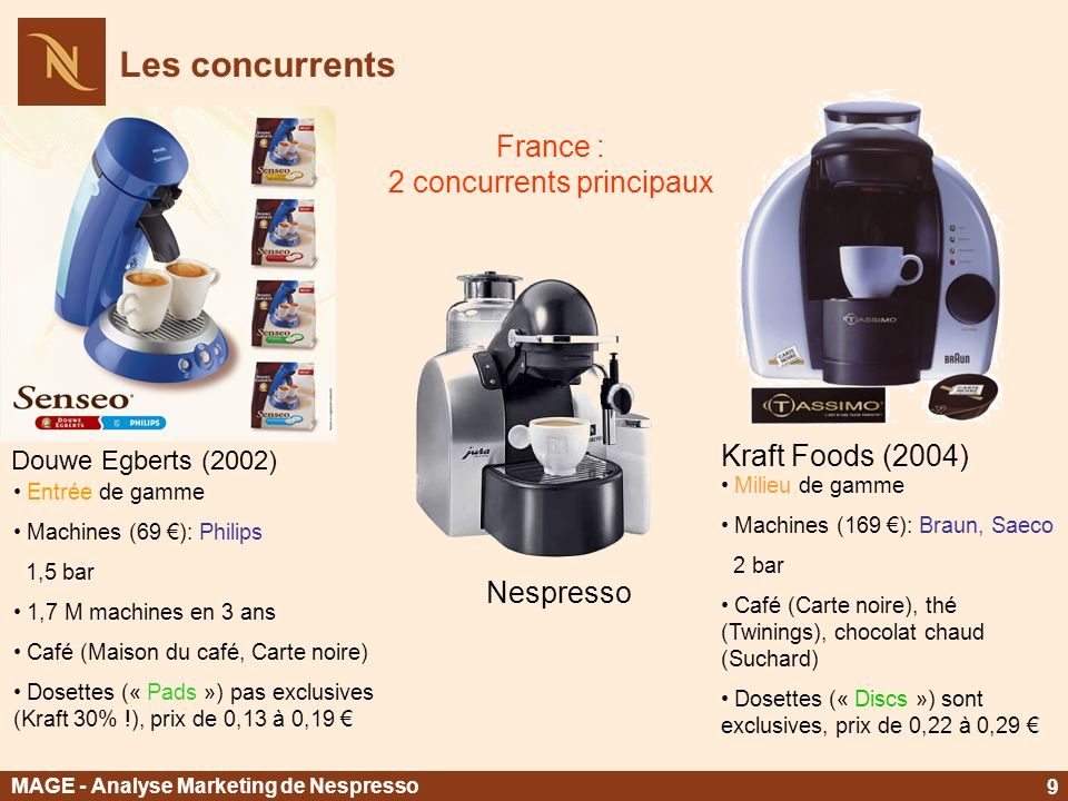 France : 2 concurrents principaux