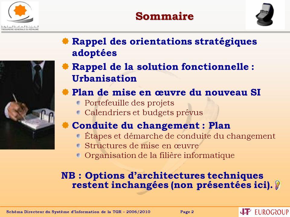 Sommaire Rappel des orientations stratégiques adoptées