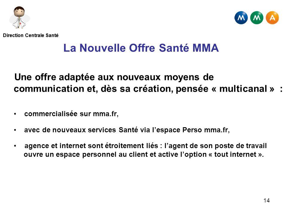 La Nouvelle Offre Santé MMA