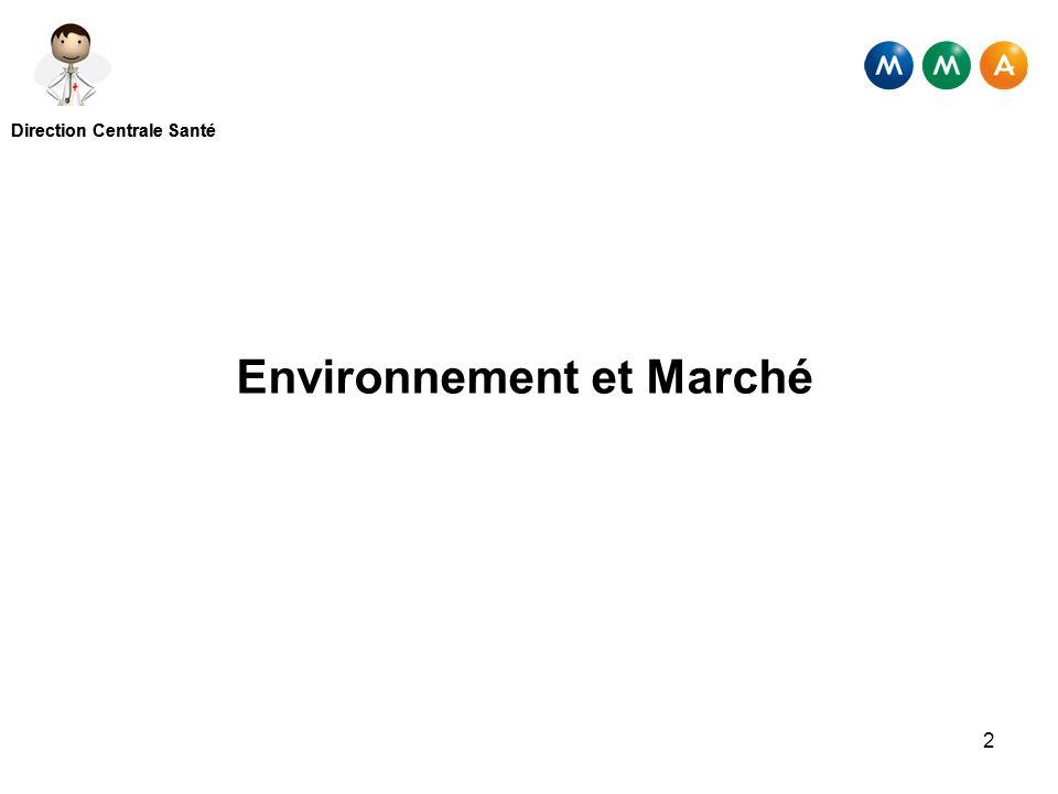 Environnement et Marché