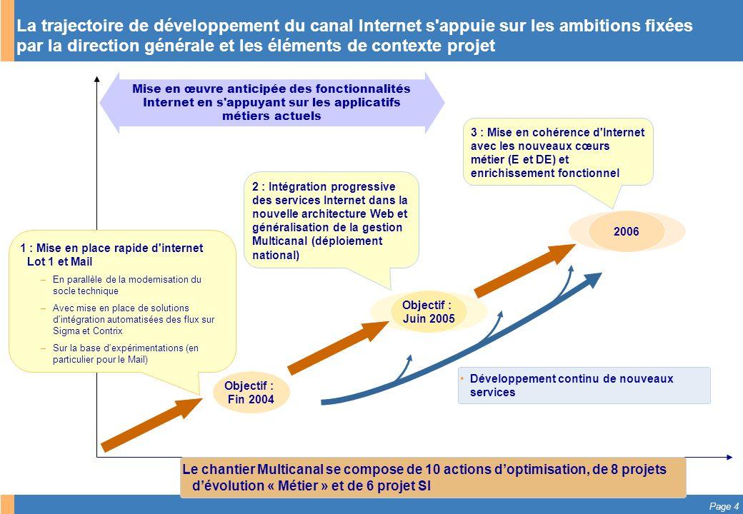 La trajectoire de développement du canal Internet s appuie sur les ambitions fixées par la direction générale et les éléments de contexte projet